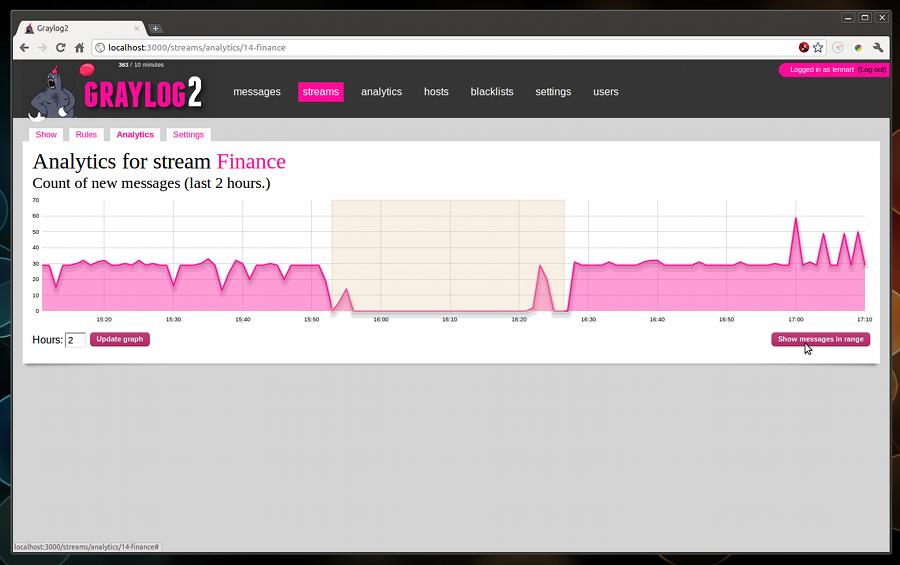 Aperçu d'écran Graylog2 dans ses premières versions