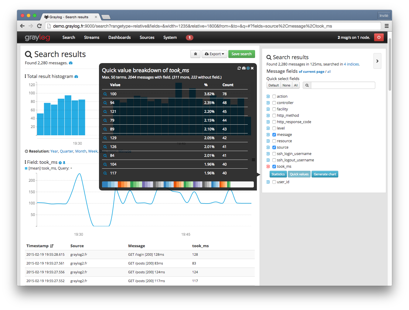 graylog-1.0-search-graph