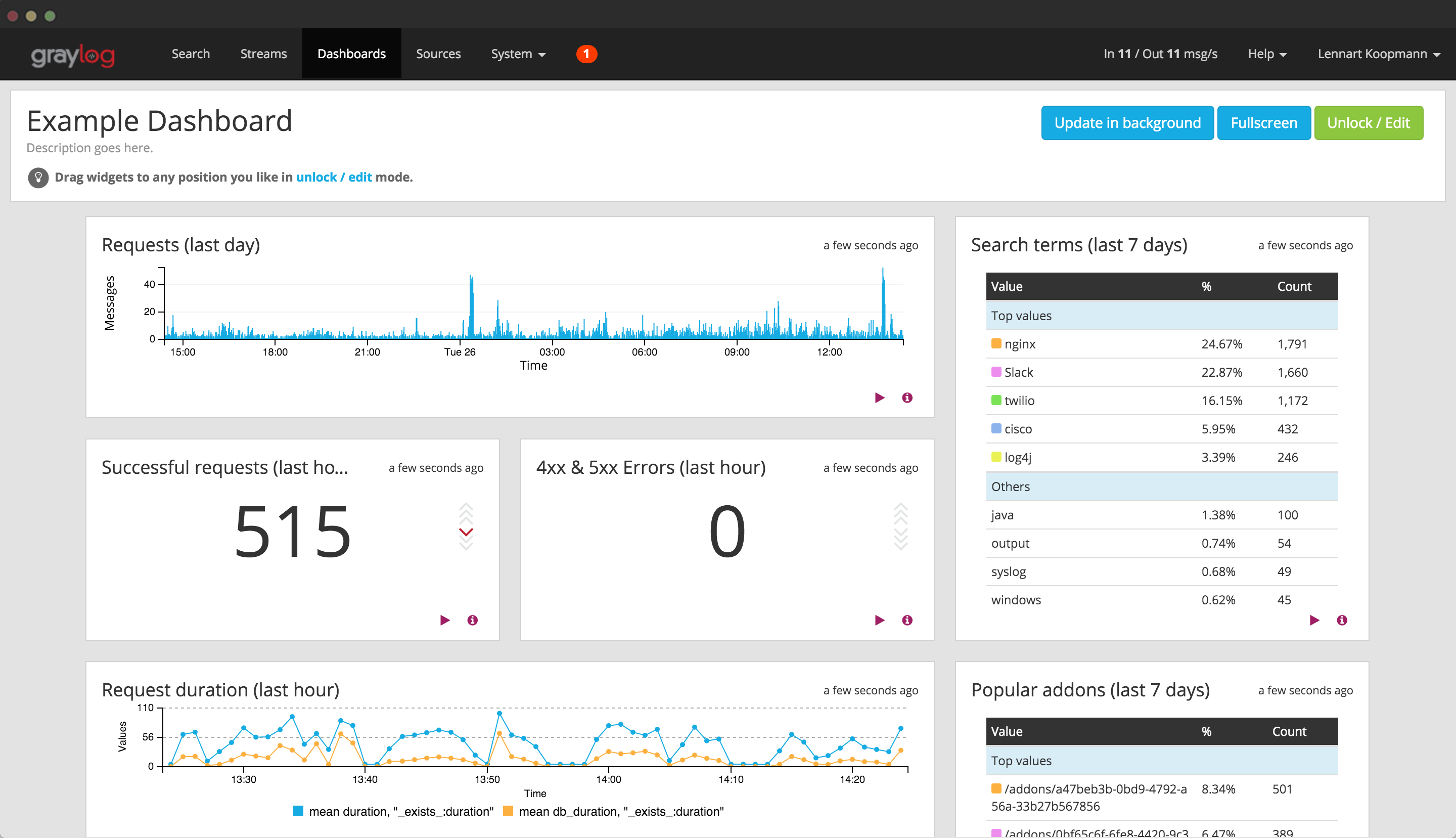 graylog_dashboard_exemple