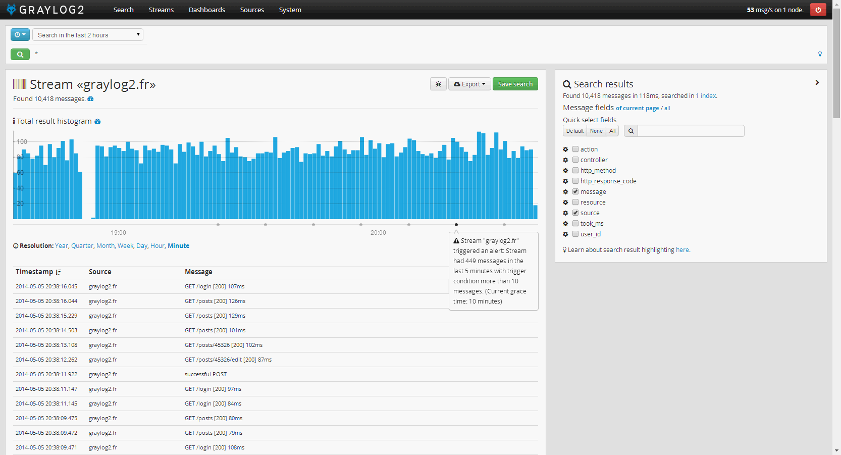 graylog2_notif_alert